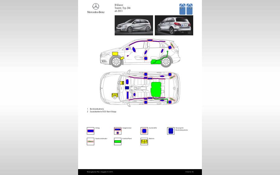 Personenbergung nach Autounfall: TÜV NORD Celle informiert über die Rettungskarte