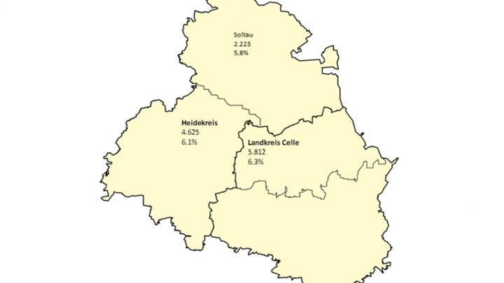 Minimaler Anstieg der Arbeitslosenzahlen im Agenturbezirk Celle – Wenig Bewegung auf dem Arbeitsmarkt – 2. Lockdown zeichnete sich noch nicht in Zahlen ab